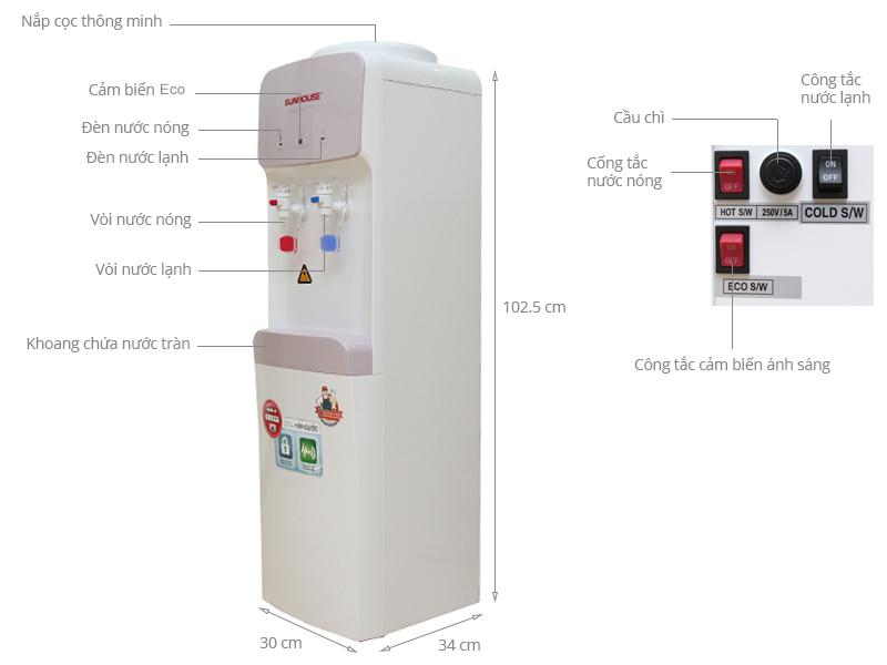 Thông số kỹ thuật Cây nước nóng lạnh Sunhouse SHD 9698