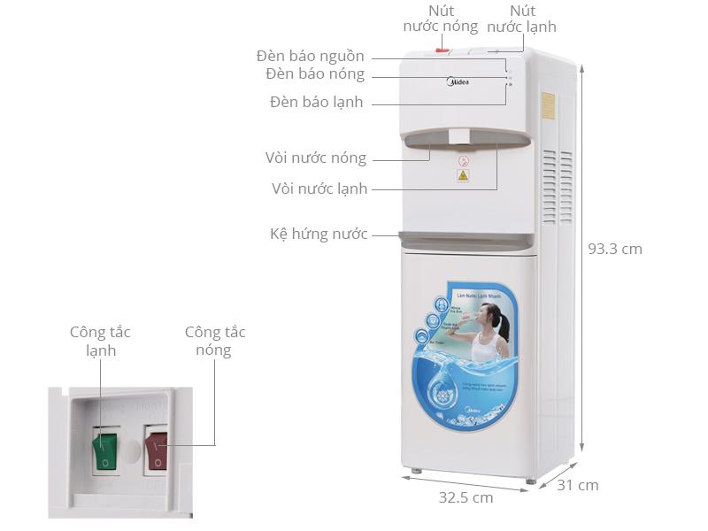 Thông số kỹ thuật Cây nước nóng lạnh Midea YL1632S