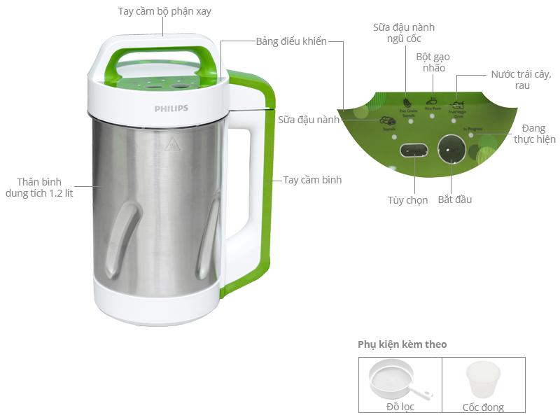 Thông số kỹ thuật Máy làm sữa đậu nành Philips HD2052 1.2 lít