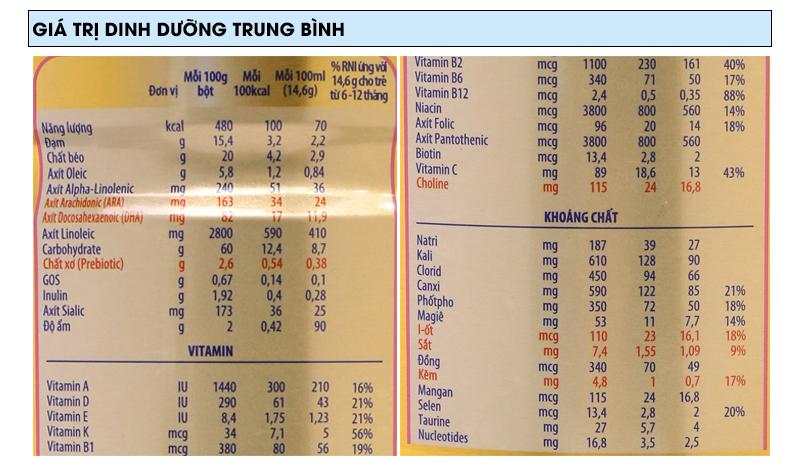 Sữa bột Enfamil A+ 2 lon 900g (6 - 12 tháng) 7