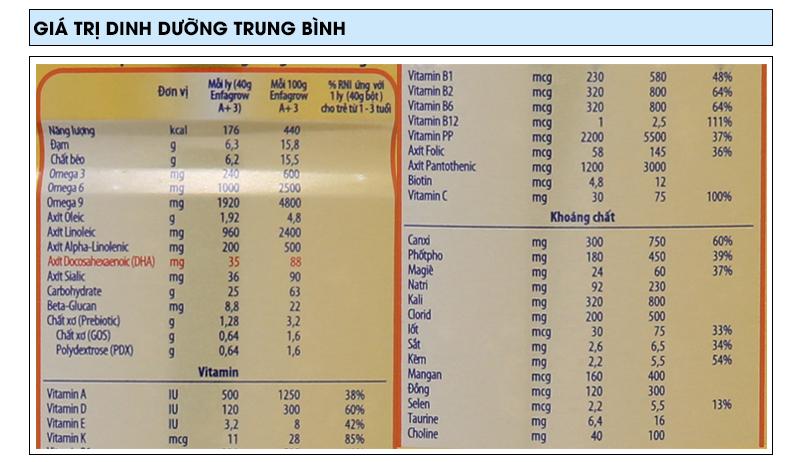 Sữa bột Enfagrow A+ 3 vani lon 900g (1 - 3 tuổi) 8