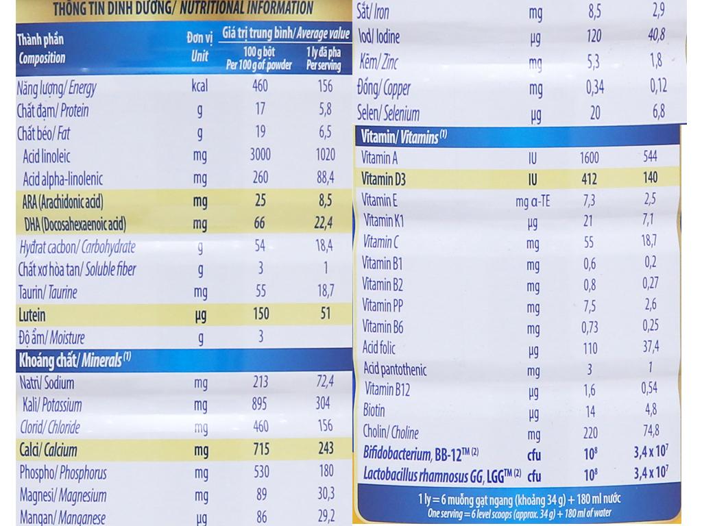 Sữa bột Dielac Alpha Gold IQ 3 lon 900g (1 - 2 tuổi) 7