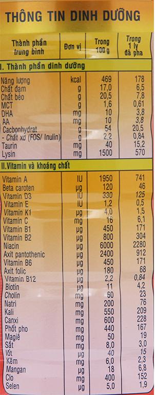 Sữa bột NutiFood Grow Plus+ suy dinh dưỡng thấp còi lon 1,5kg (trên 1 tuổi) 6