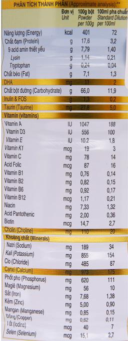 Sữa bột Abbott Grow Gold 6+ vani lon 900g (trên 6 tuổi) 10