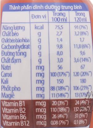 Sữa tiệt trùng Fristi sô cô la chai 120ml 6