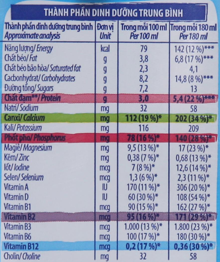 Sữa tươi tiệt trùng Dutch Lady Active có đường hộp 1 lít 6