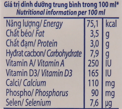 Giá trị dinh dưỡng Sữa tươi tiệt trùng Vinamilk có đường hộp 110ml
