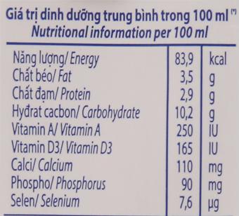 Giá trị dinh dưỡng