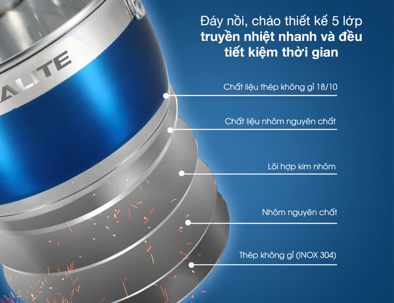 Đáy nồi - Bộ nồi chảo inox 5 đáy Kalite KL-336