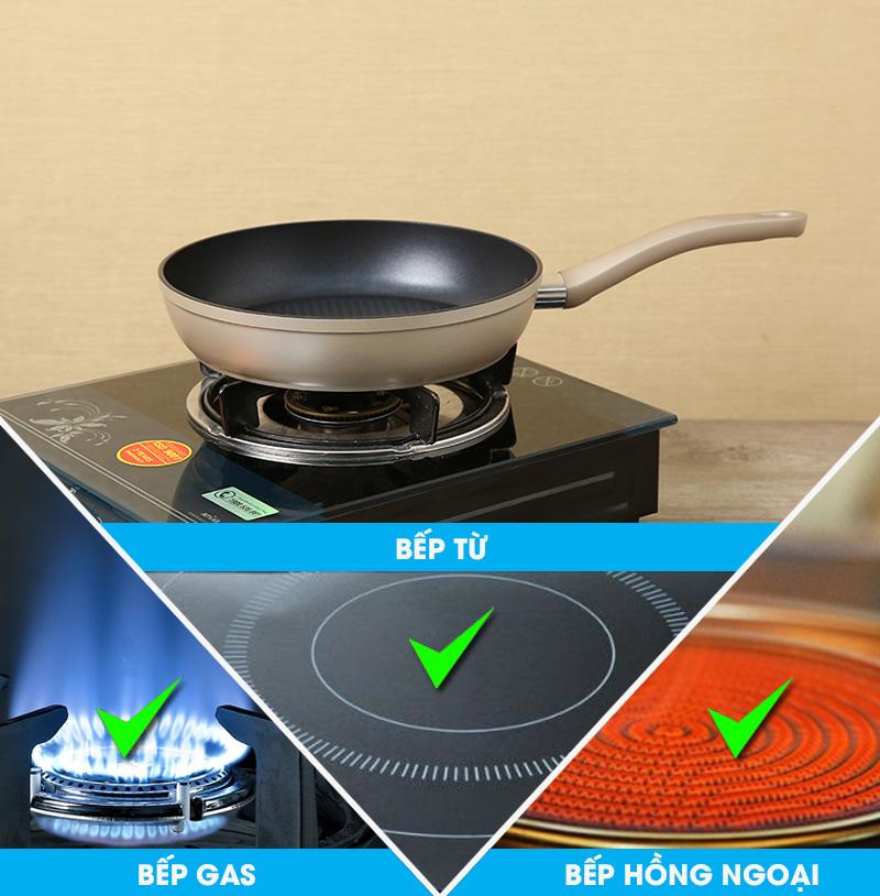 Chảo sử dụng được trên mọi loại bếp - Chảo nhôm chống dính đáy từ 24 cm Tefal H9100414