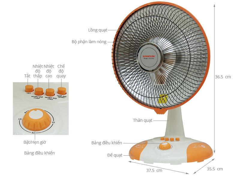 Thông số kỹ thuật Quạt sưởi Sunhouse SHD7004