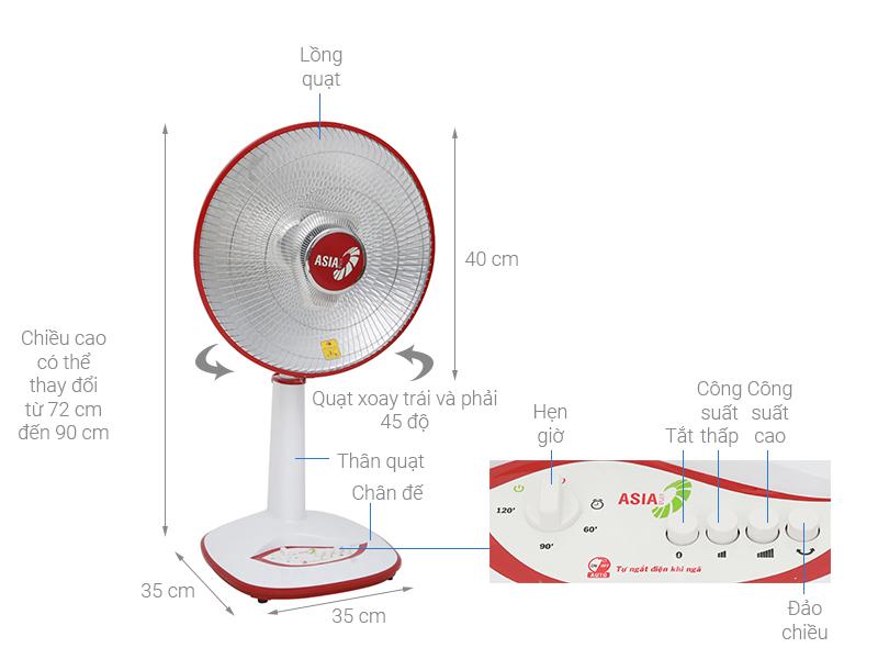Thông số kỹ thuật Quạt sưởi hồng ngoại Asia HF1401 800 W