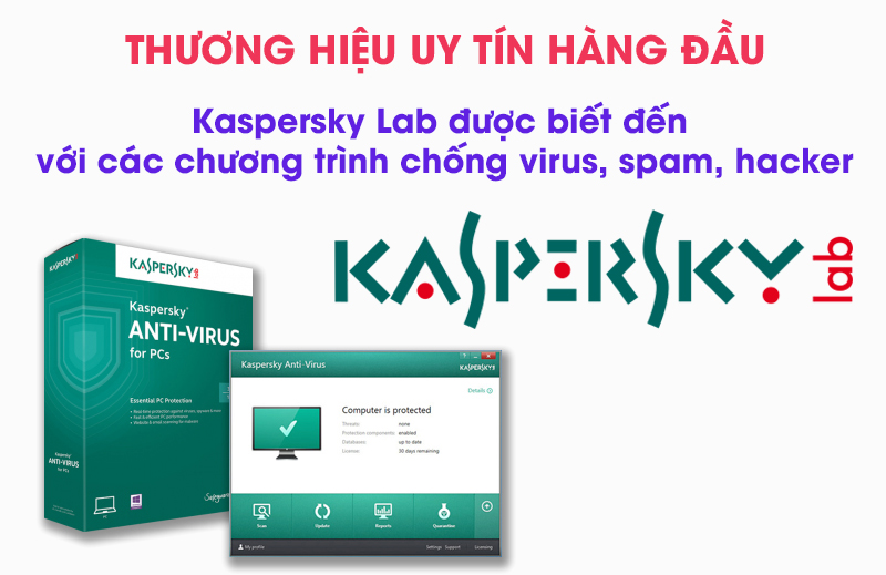 Kaspersky Anti-Virus - 1 PC