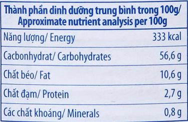 Bảng giá trị dinh dưỡng sữa đặc Trường Sinh Trắng lon 380g