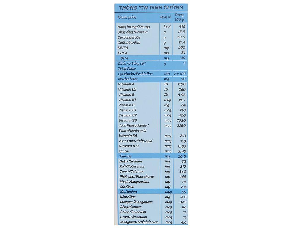 Bột ăn dặm Nutricare MetaCare gà cà rốt nấm hương olive hộp 200g (7 - 24 tháng) 6
