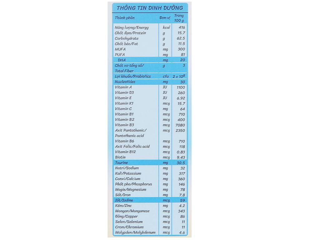 Bột ăn dặm Nutricare MetaCare heo rau ngót bí đỏ & olive hộp 200g (7 - 24 tháng) 6