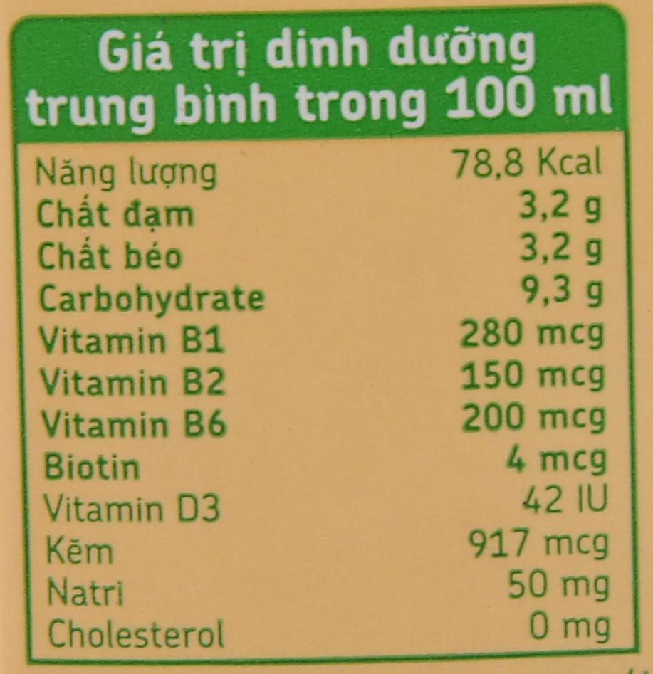 Giá trị dinh dưỡng trung bình