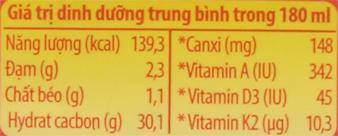 Giá trị dinh dưỡng sữa chua uống Kun kem dâu hộp 180ml