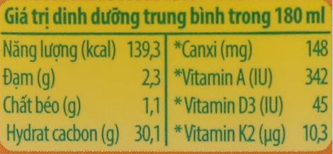 Giá trị dinh dưỡng sữa chua uống Kun cam hộp 180ml