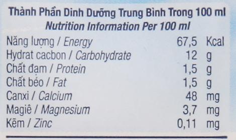 Bảng giá trị dinh dưỡng Sữa chua uống TH True Milk hương cam