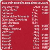 Bảng giá trị dinh dưỡng sữa chua uống YoMost lựu hộp 170ml