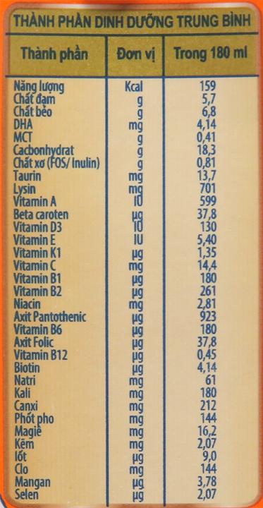 Lốc 4 hộp sữa uống dinh dưỡng NutiFood Grow Plus+ vani 180ml (cho trẻ chậm tăng cân) 6