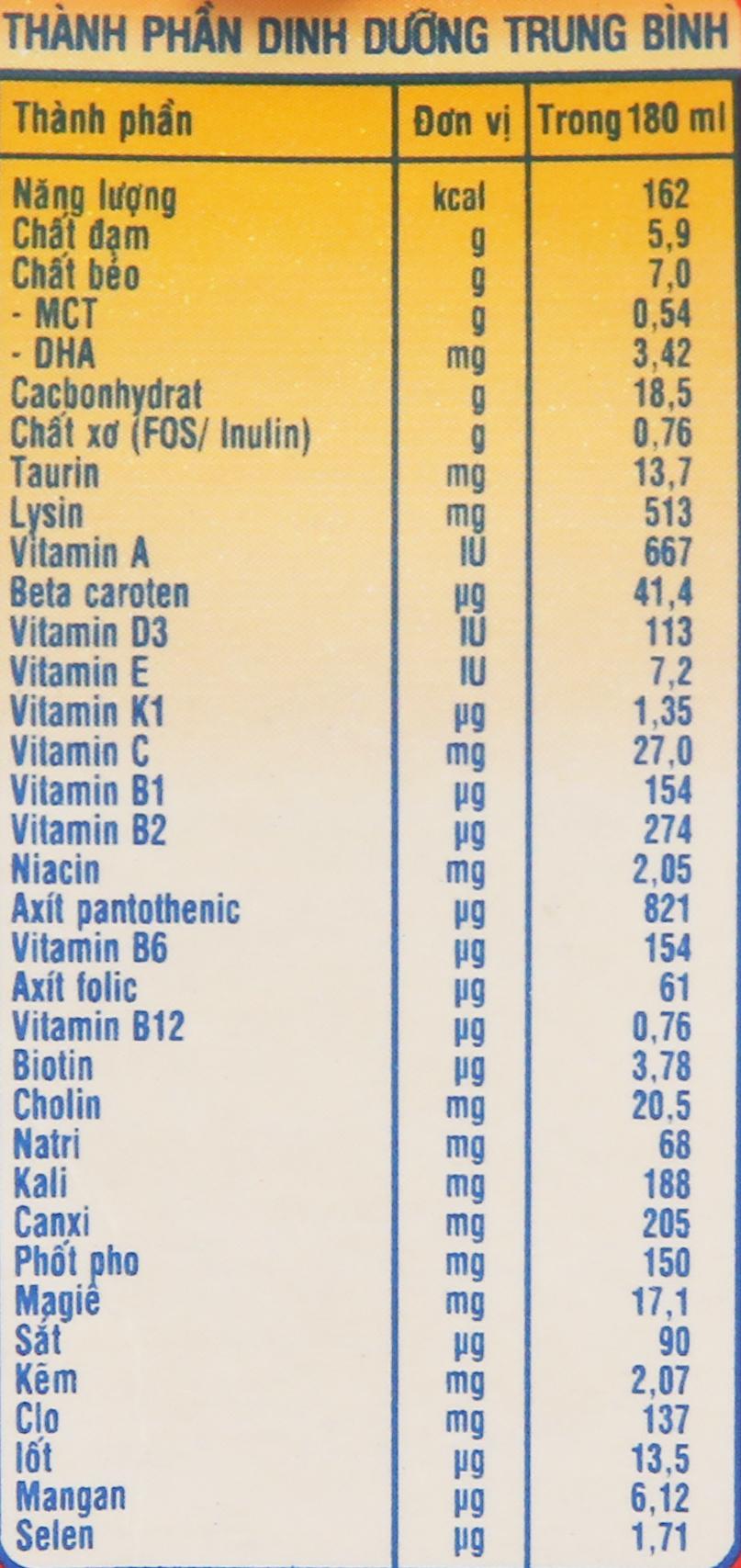 Lốc 4 hộp sữa bột pha sẵn NutiFood Grow Plus+ suy dinh dưỡng, thấp còi vani 180ml 5