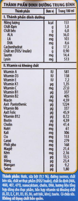 Lốc 4 hộp sữa bột pha sẵn NutiFood Nuvita Grow 180ml 6