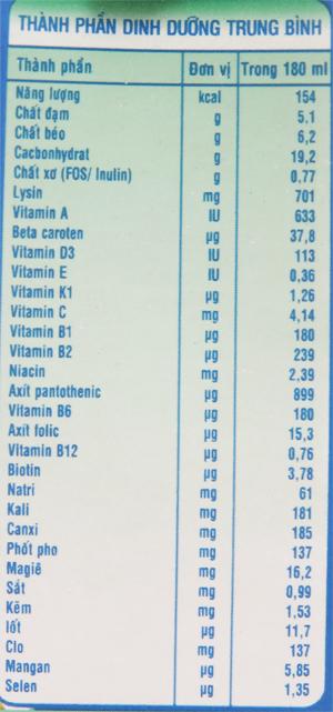 Thùng 48 hộp sữa bột pha sẵn NutiFood Grow Plus + tăng cân khỏe mạnh 180ml 6