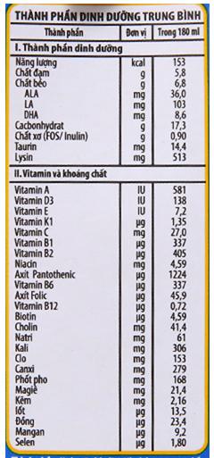 Thùng 48 hộp sữa bột pha sẵn NutiFood Nuvita Grow 180ml 6