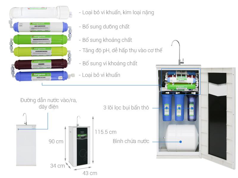Thông số kỹ thuật Máy lọc nước RO Kangaroo VTU KG109A 9 lõi