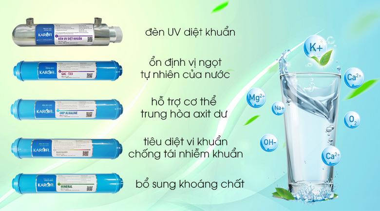 Lõi lọc bổ sung khoáng chất - Máy lọc nước thông minh Karofi K9IQ-2.0 9 lõi