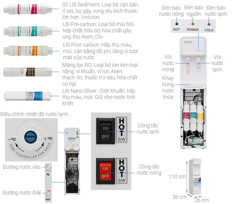 Thông số kỹ thuật Máy lọc nước RO nóng lạnh Korihome WPK-813 6 lõi