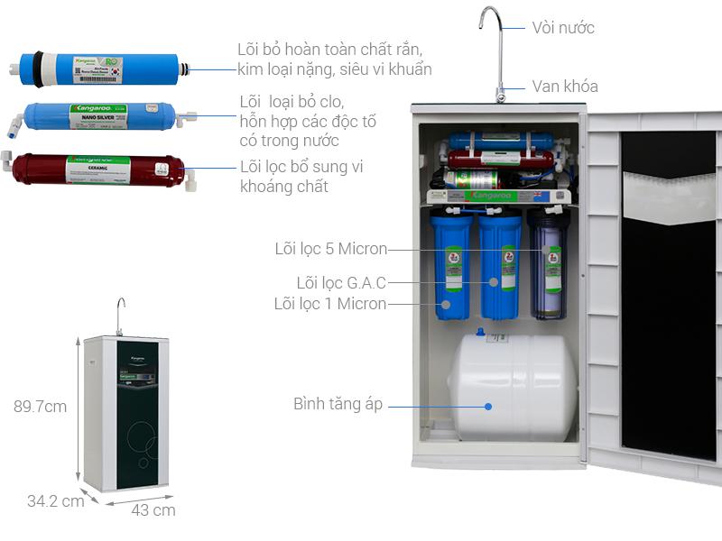 Thông số kỹ thuật Máy lọc nước RO Kangaroo VTU KG08 6 lõi