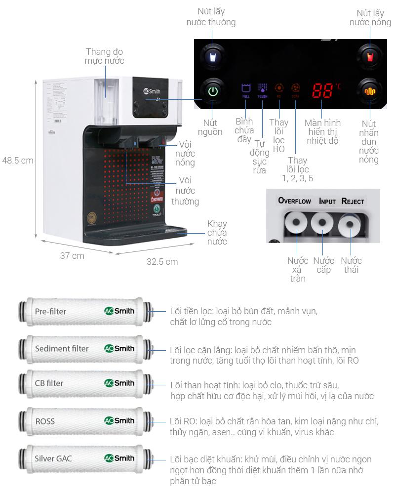 Thông số kỹ thuật Máy lọc nước RO có nước nóng AOSmith Z7 5 lõi