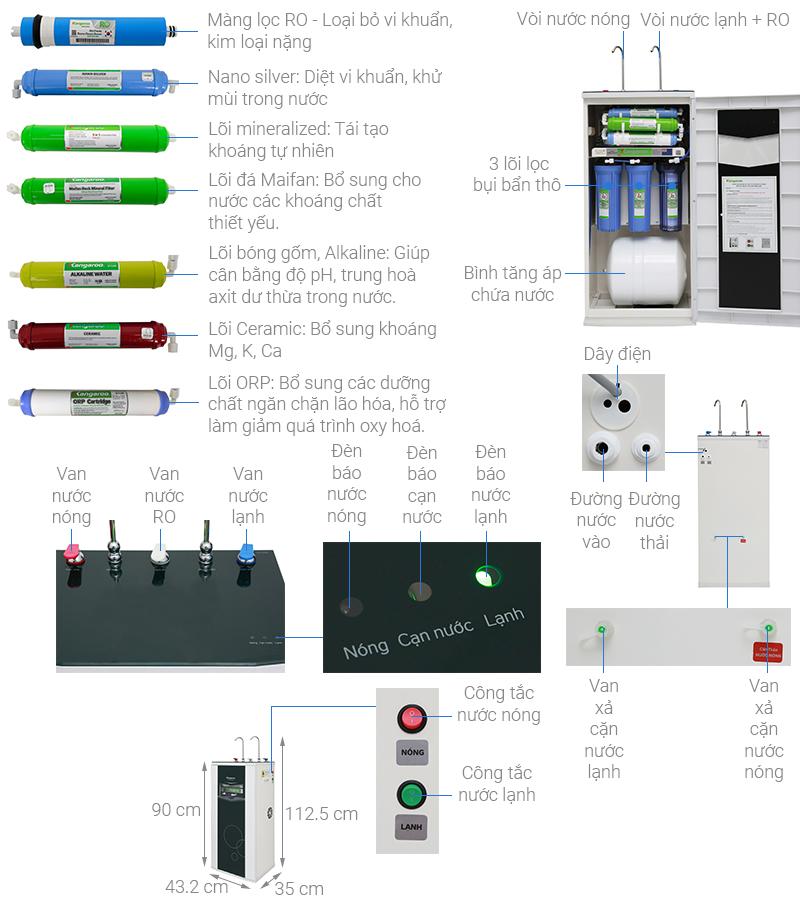 Thông số kỹ thuật Máy lọc nước RO nóng lạnh Kangaroo KG10A3 10 lõi