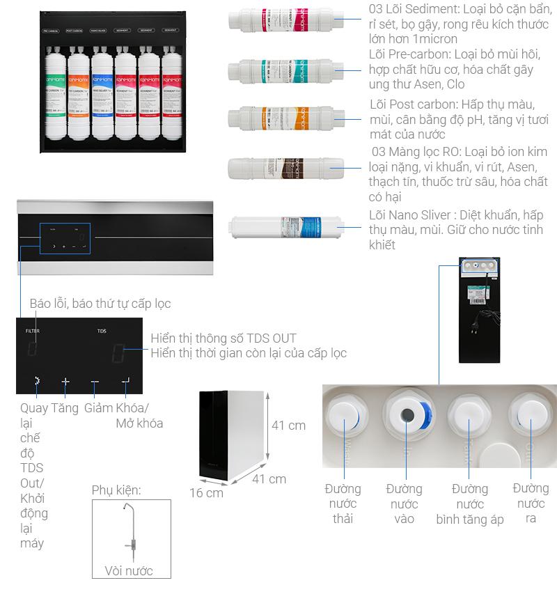 Thông số kỹ thuật Máy lọc nước RO Korihome WPK-K93 9 lõi