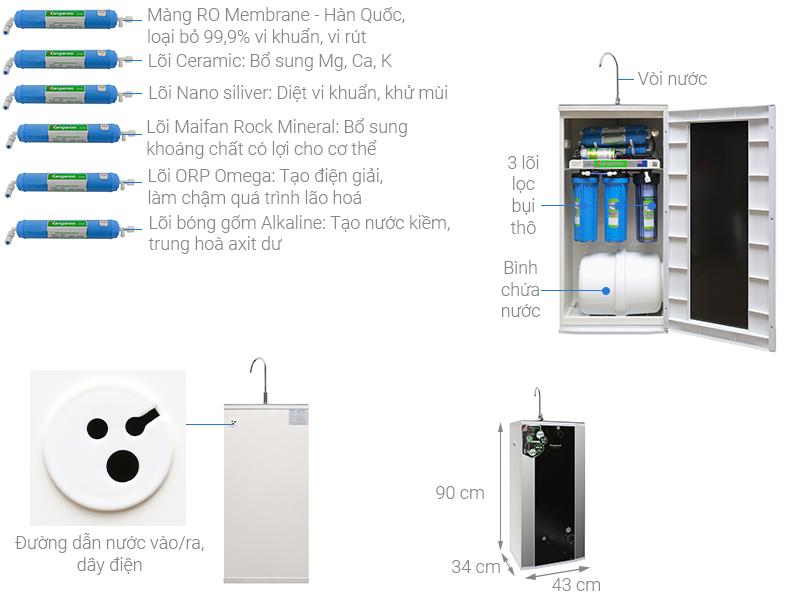 Thông số kỹ thuật Máy lọc nước RO Kangaroo KG99A VTU 9 lõi
