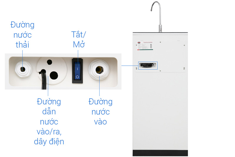 Sử dụng an toàn, bền tốt  - Máy lọc nước RO Sunhouse SHA88116K 10 lõi