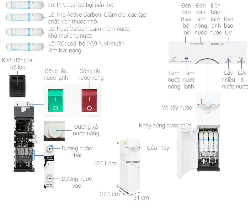 Thông số kỹ thuật Máy lọc nước RO Toshiba TWP-W1643SV(W) 4 lõi