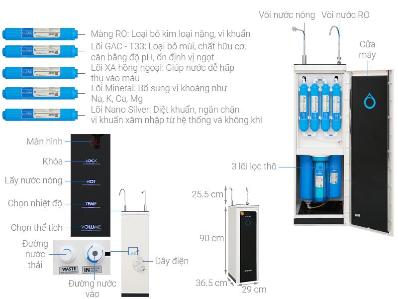 Thông số kỹ thuật Máy lọc nước nóng nguội RO Karofi O-H128/H 8 lõi