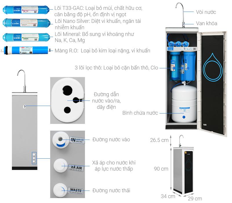 Thông số kỹ thuật Máy lọc nước RO Karofi N7RO 7 lõi
