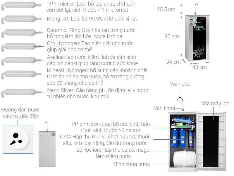 Thông số kỹ thuật Máy lọc nước R.O nước mặn, nước lợ Kangaroo KG3500AVTU 10 lõi