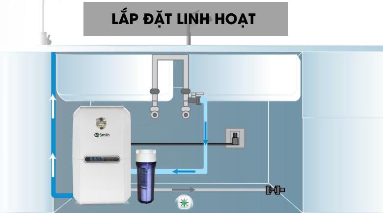 Lắp đặt linh hoạt - Máy lọc nước RO Aosmith E3