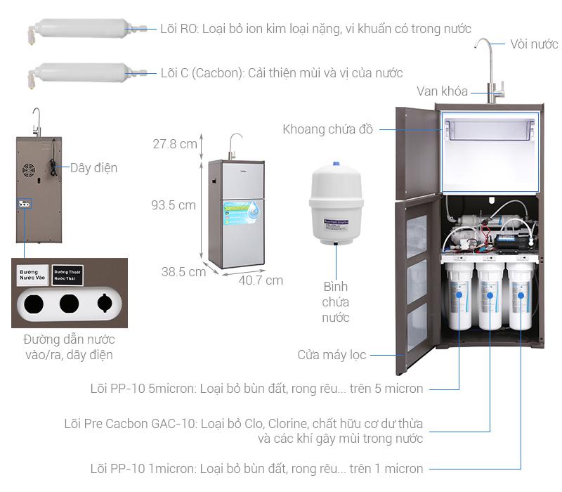 Thông số kỹ thuật Máy lọc nước R.O Delites DES0520RO 5 lõi