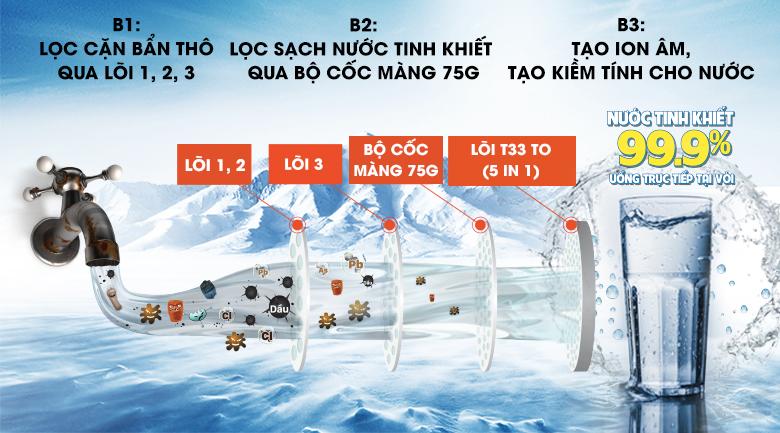 5 lõi lọc sạch nước - Máy lọc nước RO hydrogen ion kiềm Kangaroo KG100MED 5 lõi