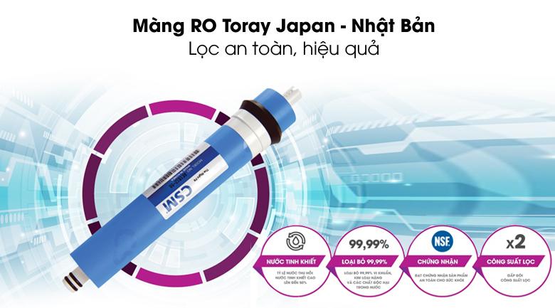 Màng lọc RO Nhật Bản - Máy lọc nước RO Philips ADD8960 8 lõi