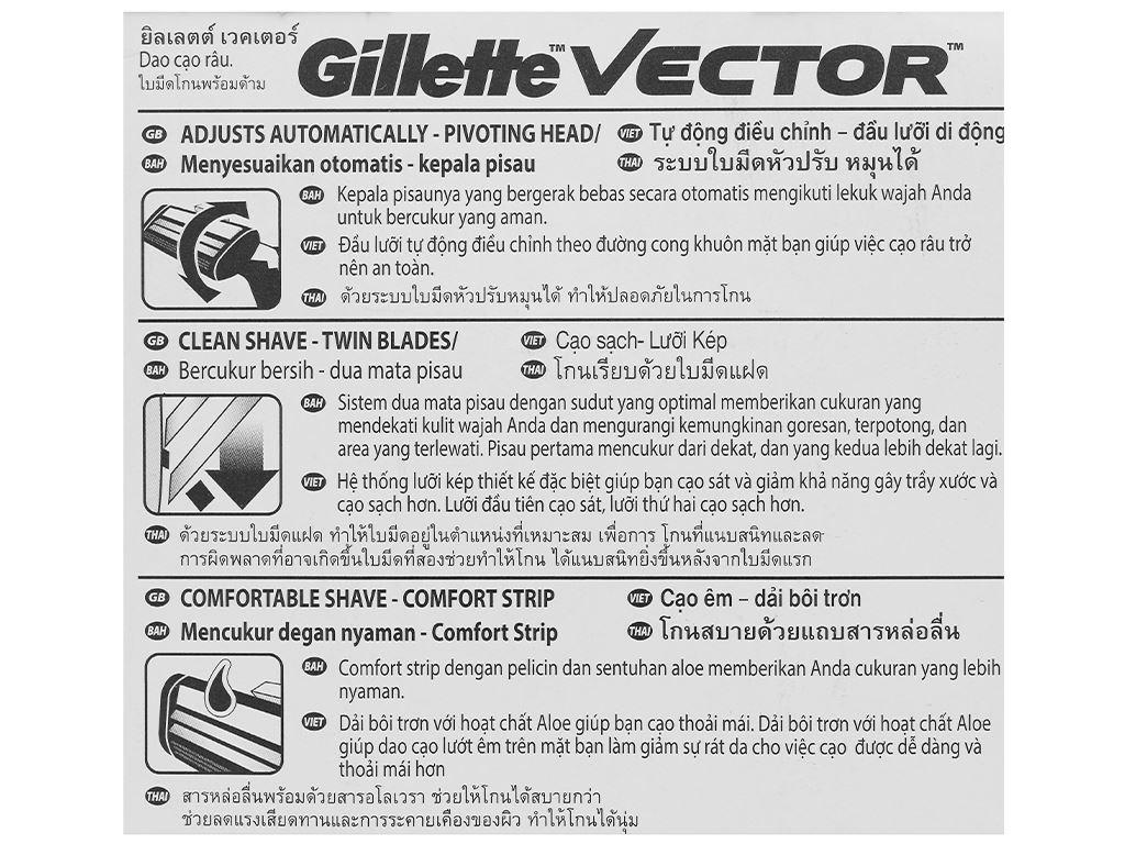 Dao cạo râu 2 lưỡi Gillette Vector 6