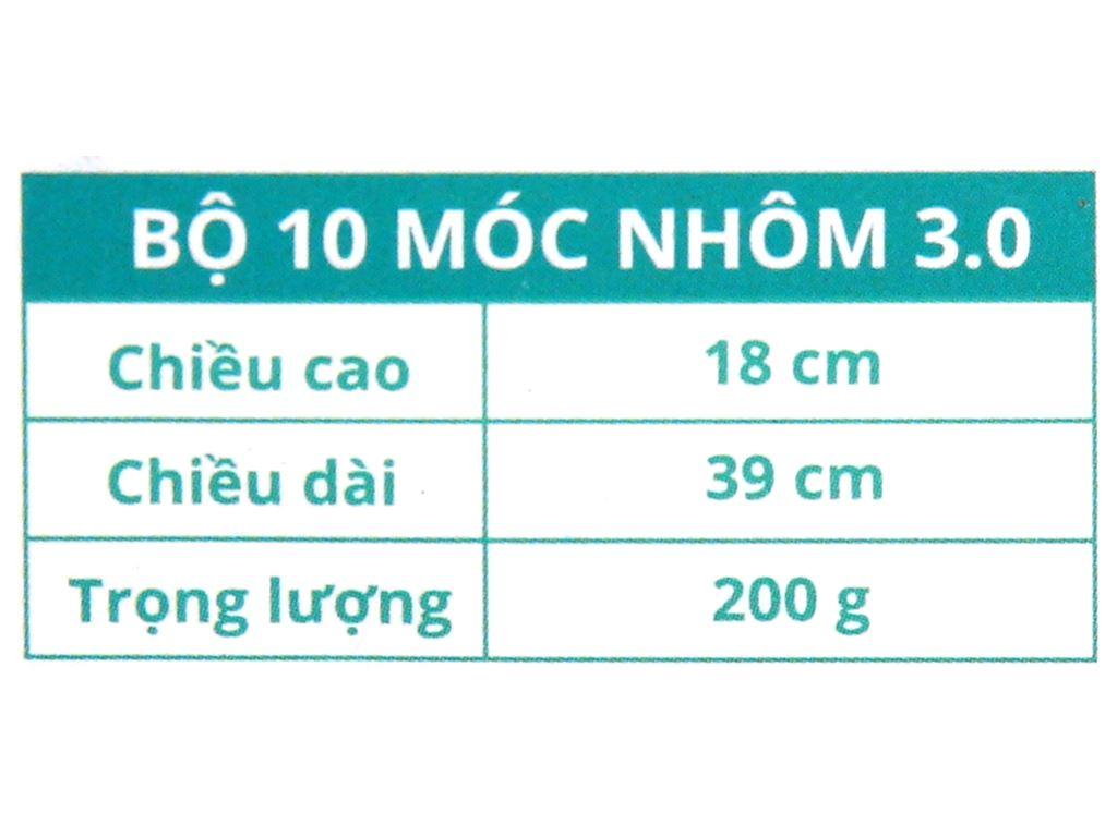 Bộ 10 móc nhôm Mega Home 3.0 A 8
