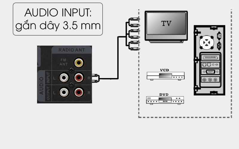 Loa vi tính Enkor 2.1 R228 - Kết nối loa với các thiết bị âm thanh khác